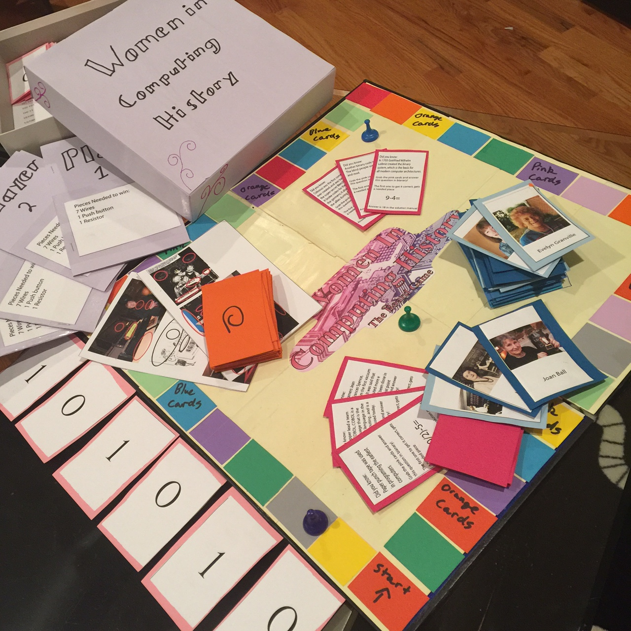 Women in Computing History 4-player board game